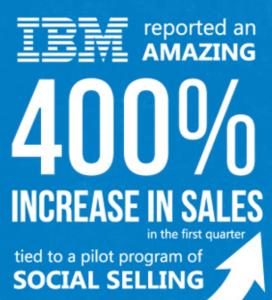 400% increase insales IBM social selling