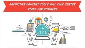 Content Predictive Tools - WSI Social Media Consulting